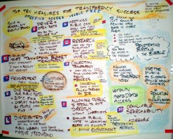 10 propuestas para mejorar la transparencia de la administración